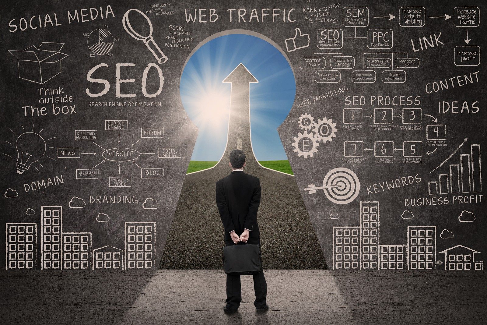 Why SEO Is Important To Include In Your Marketing Strategy